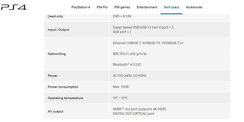 power-consumption-of-ps4-pro-gaming-console