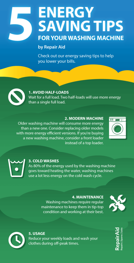 washing machine energy saving tips