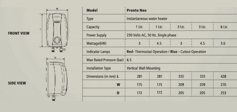 Water Heater Power Consumption Calculator Lets Save Electricity