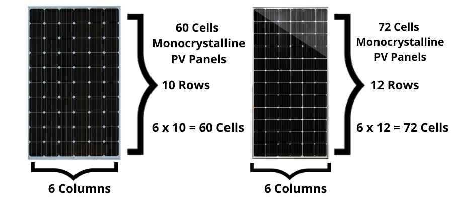 solar-panels-cell-arrangement